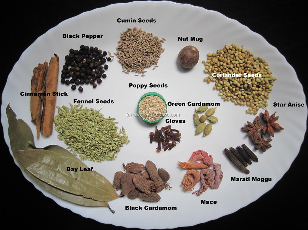Masala powder chettinad cookbook learn and serve - Garam masala recette ...