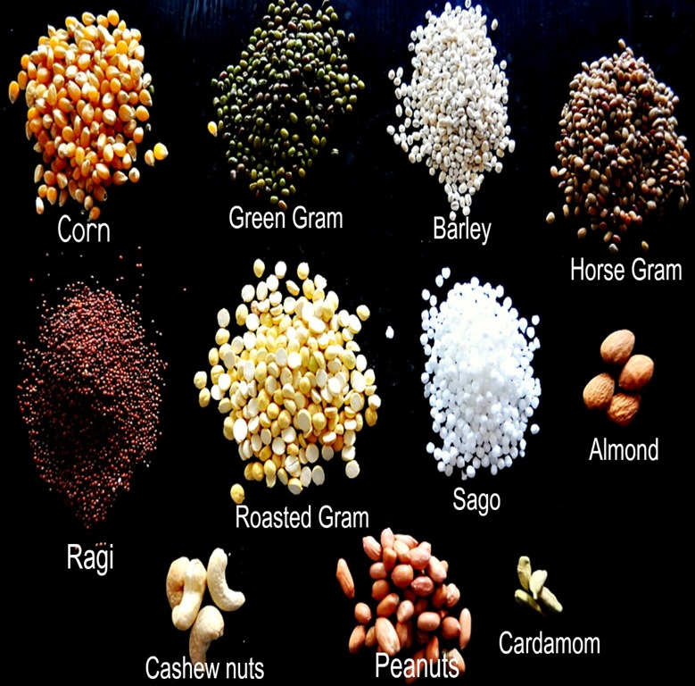Ingredients-chart9